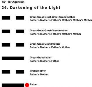 Ancestors-11AQ 15-18 HX-36 Darkening Of Light-L1