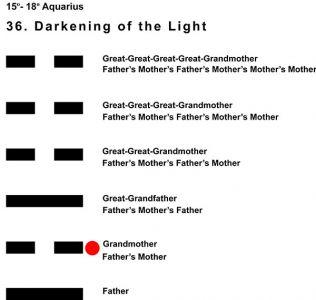 Ancestors-11AQ 15-18 HX-36 Darkening Of Light-L2