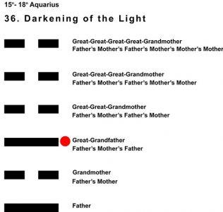 Ancestors-11AQ 15-18 HX-36 Darkening Of Light-L3