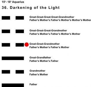 Ancestors-11AQ 15-18 HX-36 Darkening Of Light-L4