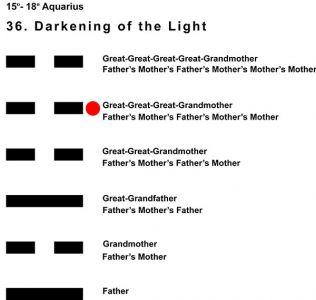 Ancestors-11AQ 15-18 HX-36 Darkening Of Light-L5