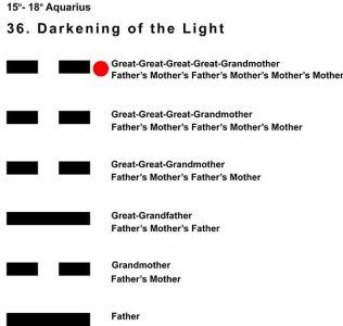 Ancestors-11AQ 15-18 HX-36 Darkening Of Light-L6