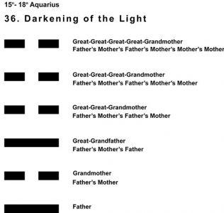 Ancestors-11AQ 15-18 HX-36 Darkening Of Light