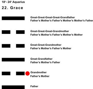 Ancestors-11AQ 18-24 HX-22 Grace-L2