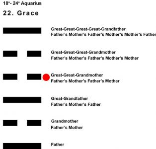 Ancestors-11AQ 18-24 HX-22 Grace-L4
