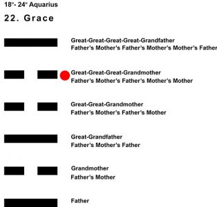 Ancestors-11AQ 18-24 HX-22 Grace-L5