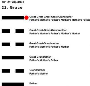 Ancestors-11AQ 18-24 HX-22 Grace-L6