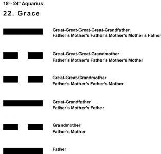 Ancestors-11AQ 18-24 HX-22 Grace