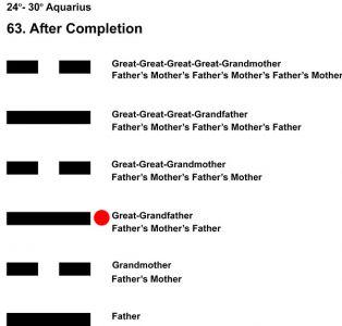 Ancestors-11AQ 24-30 HX-63 After Completion-L3