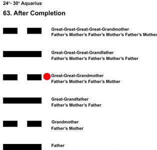 Ancestors-11AQ 24-30 HX-63 After Completion-L4