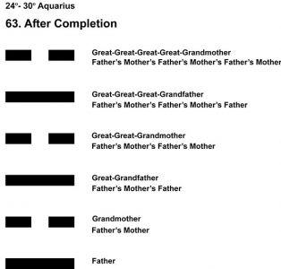 Ancestors-11AQ 24-30 HX-63 After Completion