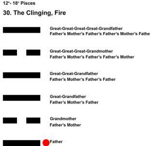 Ancestors-12PI 12-18 Hx-30 The Clinging Fire-L1