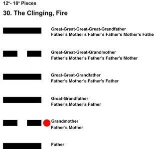 Ancestors-12PI 12-18 Hx-30 The Clinging Fire-L2