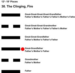 Ancestors-12PI 12-18 Hx-30 The Clinging Fire-L3