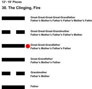 Ancestors-12PI 12-18 Hx-30 The Clinging Fire-L4