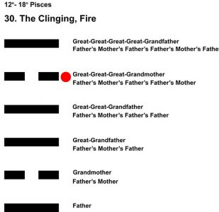 Ancestors-12PI 12-18 Hx-30 The Clinging Fire-L5