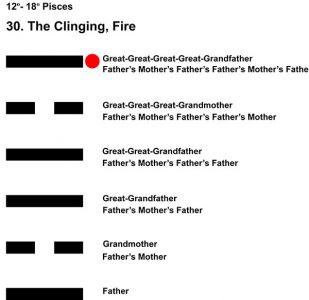 Ancestors-12PI 12-18 Hx-30 The Clinging Fire-L6