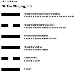 Ancestors-12PI 12-18 Hx-30 The Clinging Fire