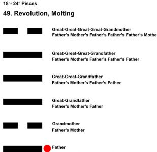 Ancestors-12PI 18-24 Hx-49 Revolution-L1