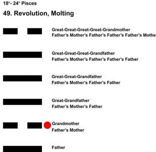 Ancestors-12PI 18-24 Hx-49 Revolution-L2