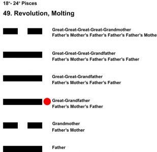 Ancestors-12PI 18-24 Hx-49 Revolution-L3