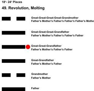 Ancestors-12PI 18-24 Hx-49 Revolution-L4