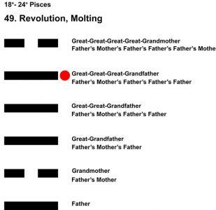 Ancestors-12PI 18-24 Hx-49 Revolution-L5