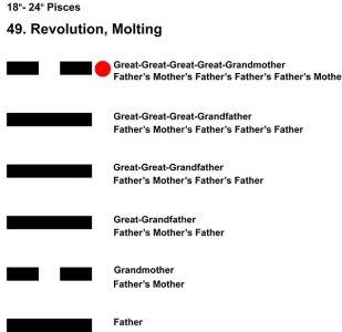 Ancestors-12PI 18-24 Hx-49 Revolution-L6