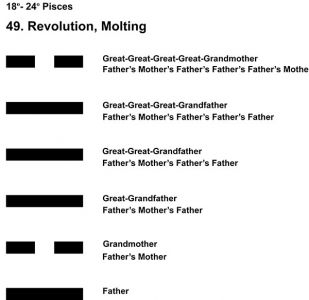 Ancestors-12PI 18-24 Hx-49 Revolution