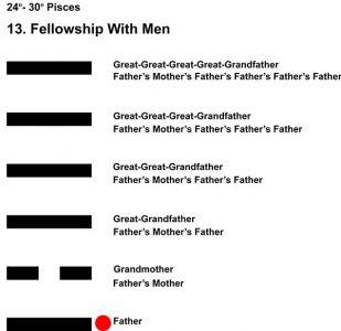 Ancestors-12PI 24-30 Hx-13 Fellowship With Men-L1