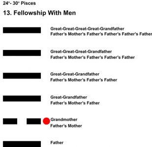 Ancestors-12PI 24-30 Hx-13 Fellowship With Men-L2