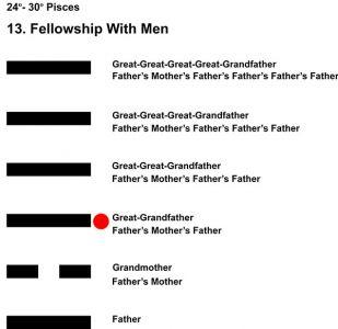 Ancestors-12PI 24-30 Hx-13 Fellowship With Men-L3