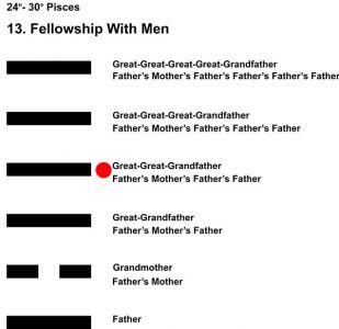 Ancestors-12PI 24-30 Hx-13 Fellowship With Men-L4