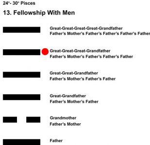 Ancestors-12PI 24-30 Hx-13 Fellowship With Men-L5