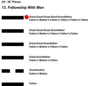 Ancestors-12PI 24-30 Hx-13 Fellowship With Men-L6