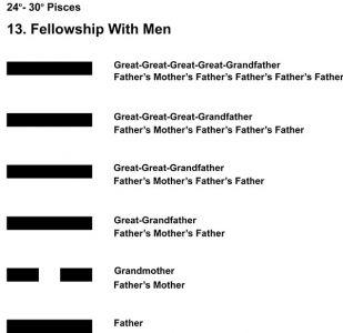 Ancestors-12PI 24-30 Hx-13 Fellowship With Men