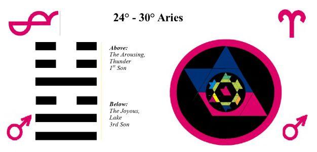 Hx-Star 01Ari 24-30