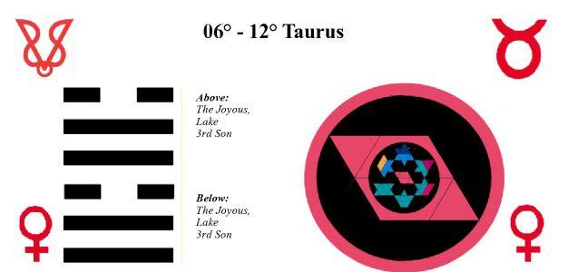 Hx-Star 02Tau 06-12
