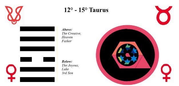 Hx-Star 02Tau 12-15