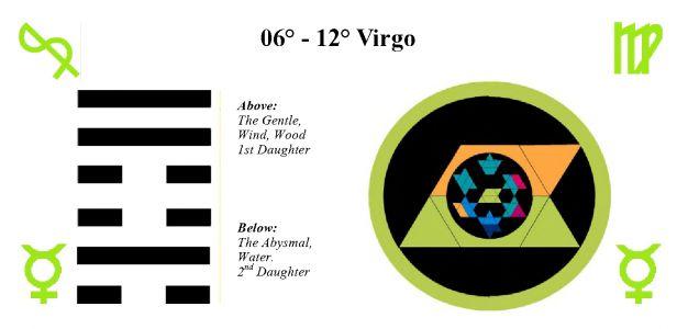 Hx-Star 06Vir 06-12