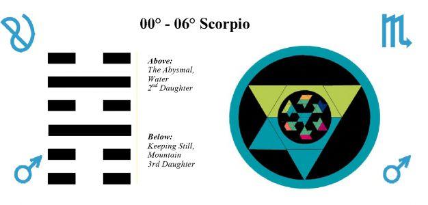 Hx-Star 08Sco 00-06