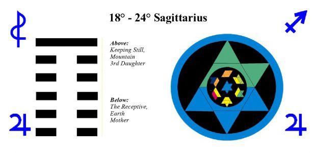 Hx-Star 09Sag 18-24