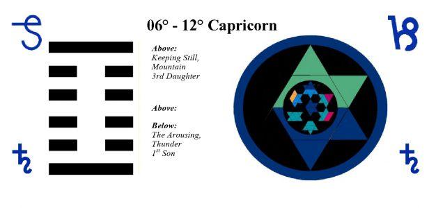 Hx-Star 10Cap 06-12