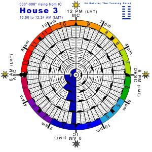Hx-arcs-01H3-Hx24-Return Copy