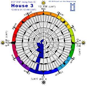 Hx-arcs-03H3-Hx03-Difficult-Beginning Copy