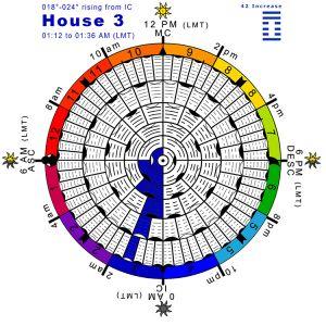 Hx-arcs-04H3-Hx42-Increase Copy