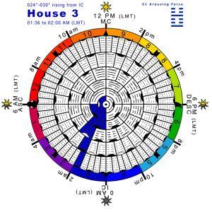 Hx-arcs-05H3-Hx51-Arousing-Force Copy
