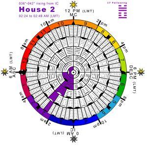 Hx-arcs-07H2-Hx17-Following