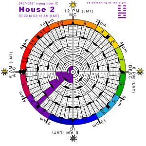 Hx-arcs-09H2-Hx36-Darkening-of-the-Light Copy