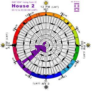 Hx-arcs-10H2-Hx22-Grace Copy